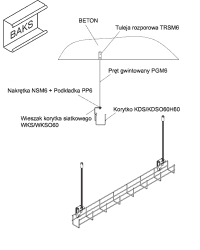 Енсітек: Альбом технічних рішень для дротяних (сітчастих) кабельних лотків Baks